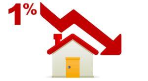 Avril 2019 : des taux de crédit immobilier inférieur à 1%
