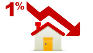 Les taux de crédit immobilier sont cinq fois plus bas depuis 2000